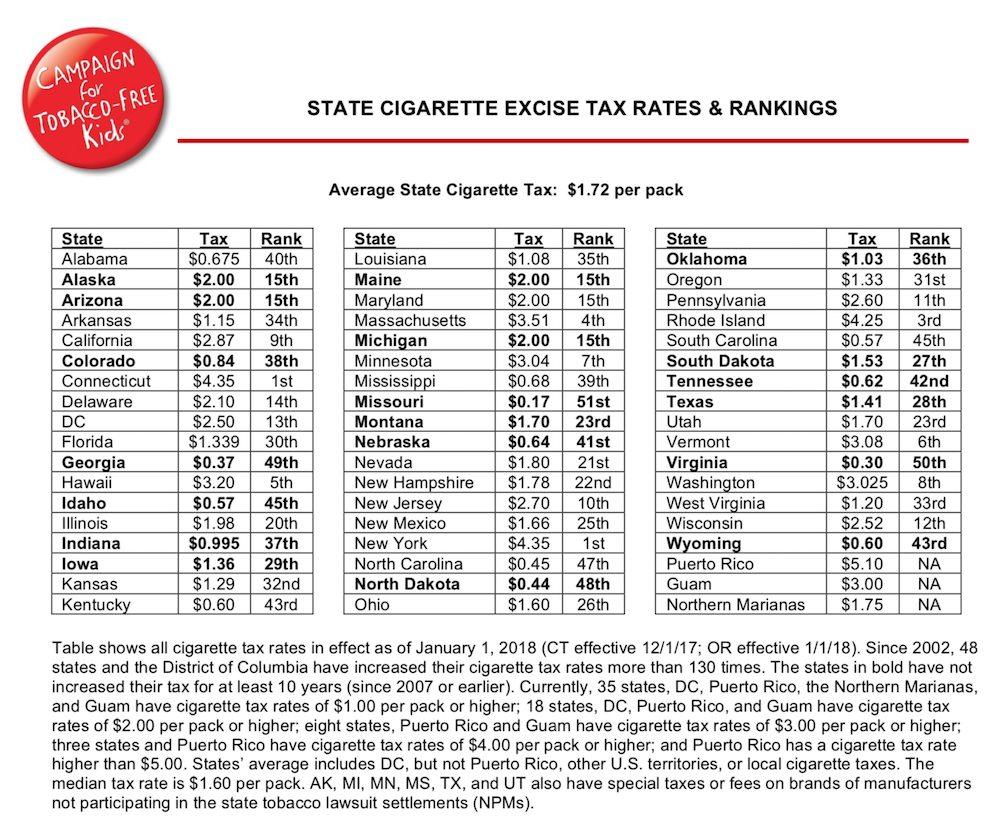Much Marlboro cigarettes UK