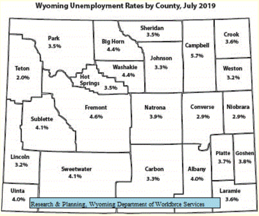 Unemployment up slightly in Wyoming, down in Teton County